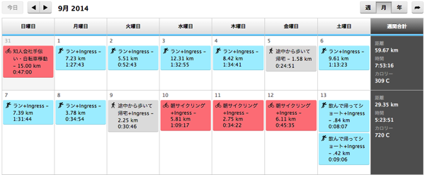 Run weekly report 2014 37