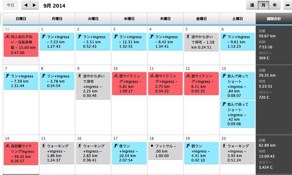 Run weekly report 2014 38